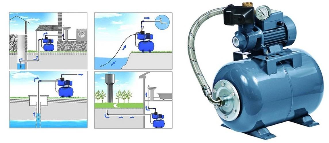 Насосные станции водоснабжения для дачи и частного дома - отличия от насоса, задачи, характеристики