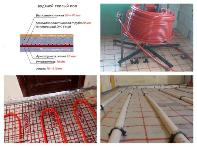 Пол на балконе - варианты изготовления и укладки напольных покрытий