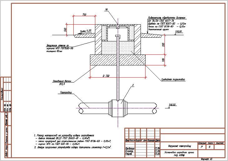 Назначение и монтаж футляров газопровода