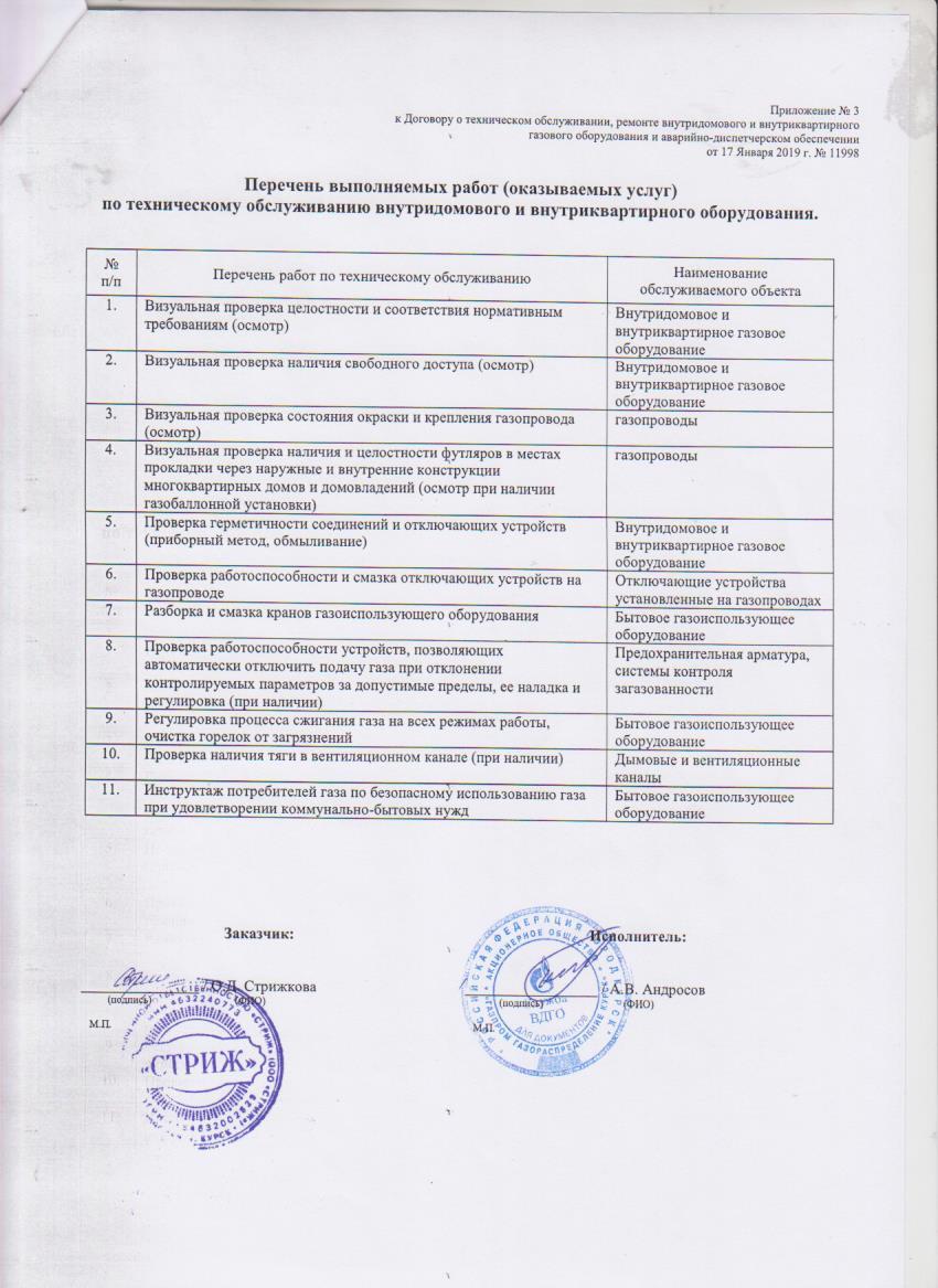 В газовой компании опровергли информацию о навязывании договоров на техническое обслуживание — иа «версия-саратов»