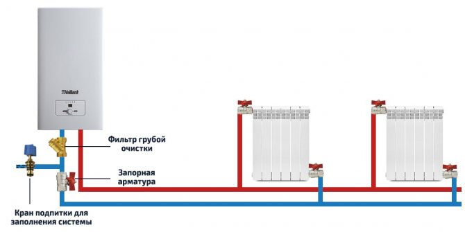 Схема подключения электрокотла отопления в частном доме, поэтапный монтаж