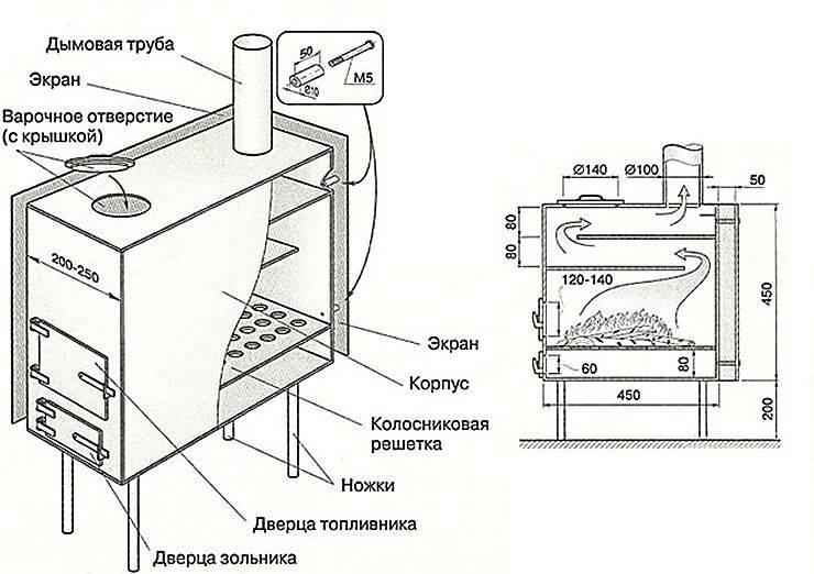 Как сделать эффективную буржуйку на дровах