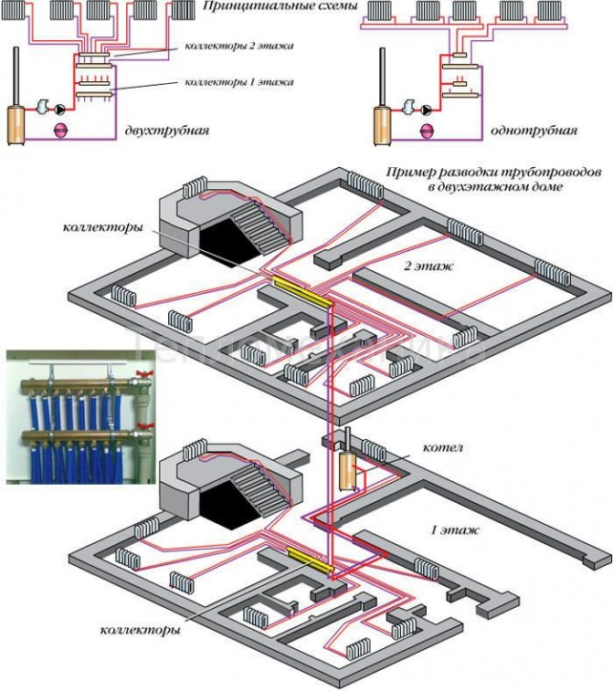 Схема отопления двухэтажного дома своими руками: разводка, выбор системы