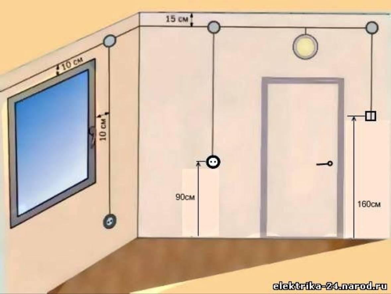 Розетки в комнате: идеи размещения и оформления, подходящие под дизайн интерьера (105 фото)