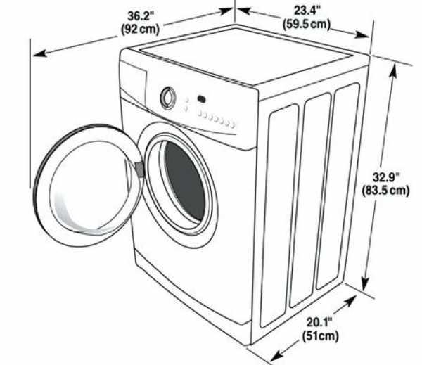 Как выбрать надёжную стиральную машину для дома: разбор основных параметров и производителей