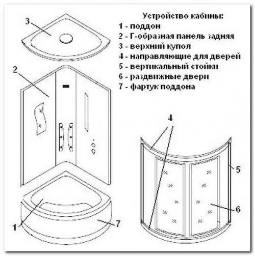 Течет душевая кабина: как устранить протечку в стыках