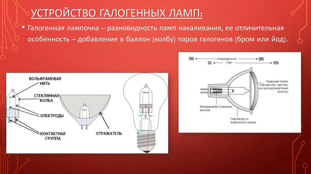 Металлогалогенные лампы — устройство, разновидности, плюсы и минусы, выбор