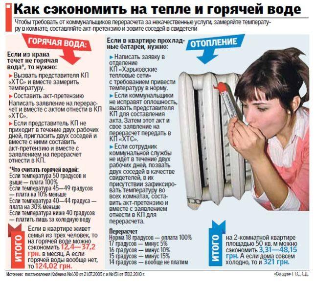 Куда обращаться, если в квартире отсутствует отопление?