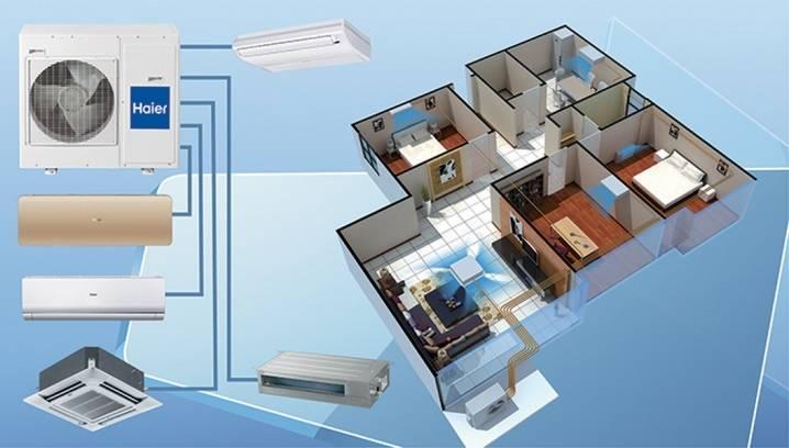 Куда лучше повесить кондиционер в квартире: практические советы