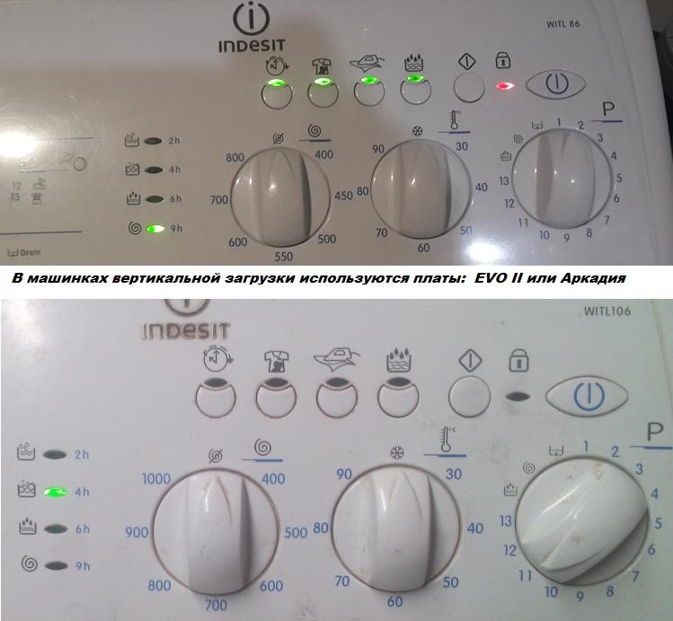Неисправности стиральной машины индезит - ремонт своими руками
