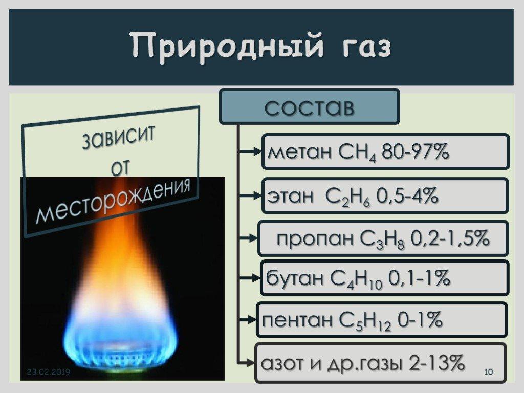 Состав и свойства природных газов