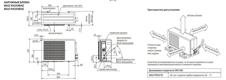 Установка внешнего блока кондиционера на чердаке: возможность решения и разбор технической специфики