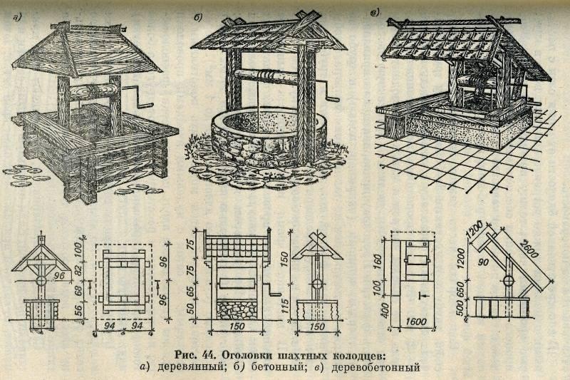 Колодец своими руками — пошаговая инструкция по строительству
