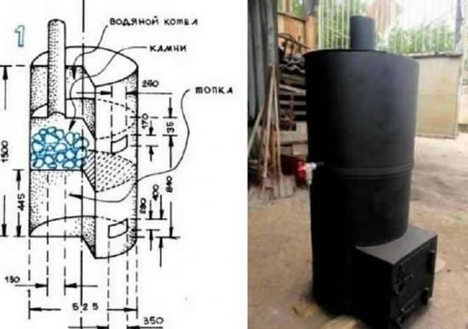 Газовая печь для бани, горелки на газу и под дрова, лучшая банная конструкция