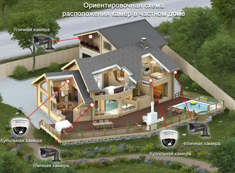 Видеонаблюдение для частного дома своими руками: как сделать правильно – ucontrol.ru