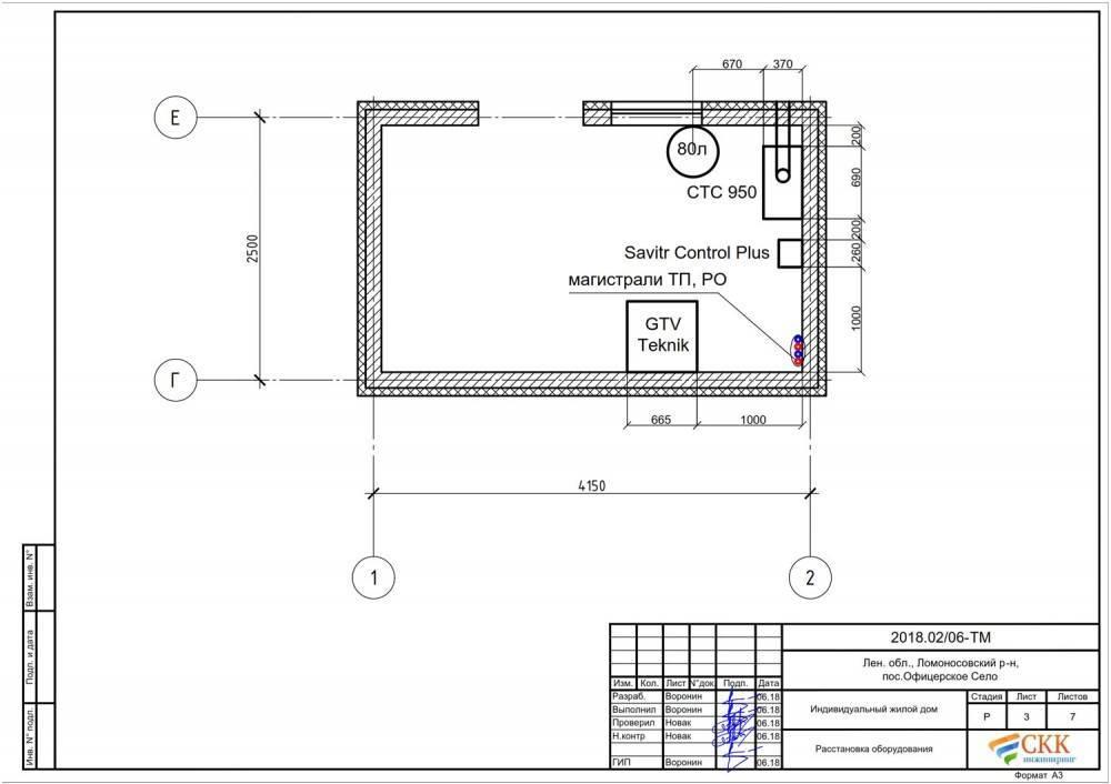 Площадь остекления в котельной с газовым котлом: требования, размеры по нормам