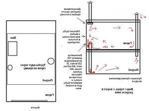 Как сделать вентиляцию и освещение в курятнике: практические советы