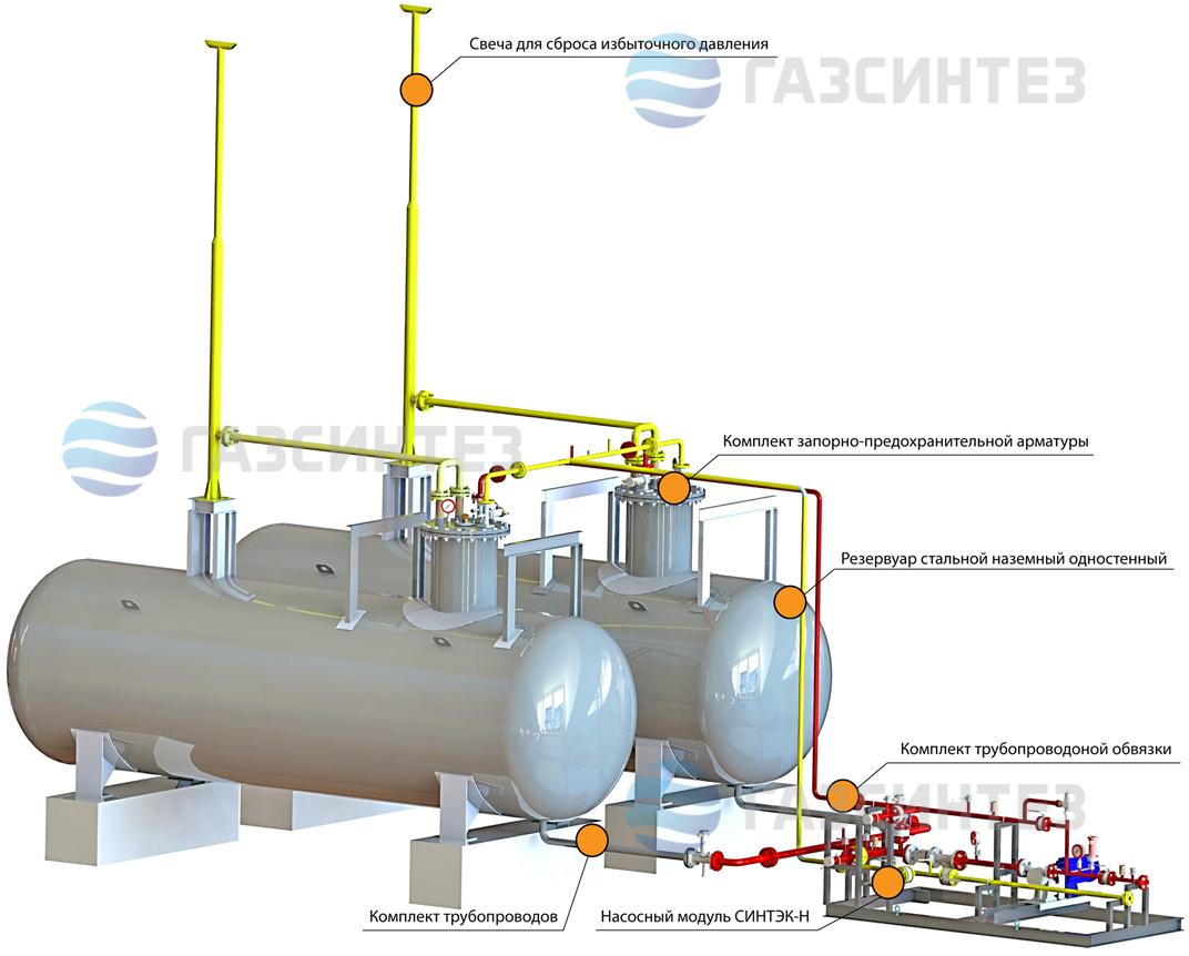 Основные причины остановки газового котла в автономной системе газоснабжения