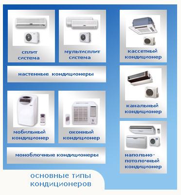 Какой кондиционер выбрать в квартиру: критерии и их значение, типы систем, инструкция покупателю, производители
