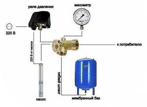 Схема подключения реле давления воды для насоса до 7 атмосфер