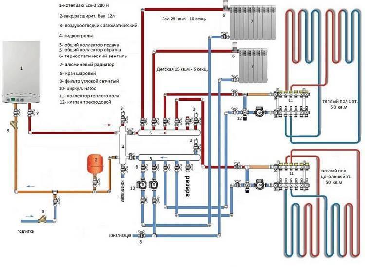 Обвязка газового котла полипропиленовыми трубами: соединение труб в раструб сваркой