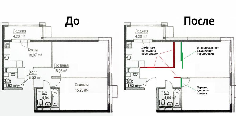 Присоединение лоджии к комнате со снятием оконного проема: как получить согласование и узаконить такую перепланировку?