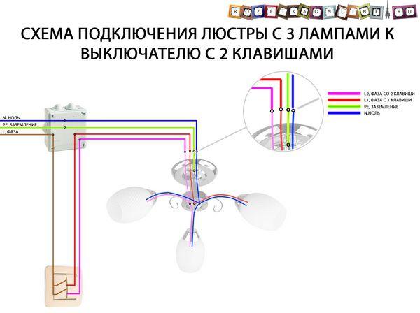 Как подключить люстру с 3 проводами: схема и инструкция по установке цепи