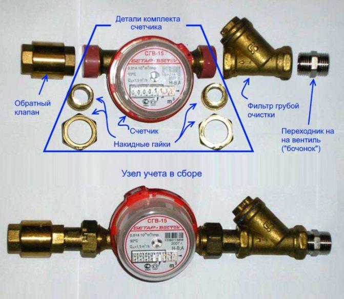 Какую схему установки счетчика воды в частном доме надо использовать