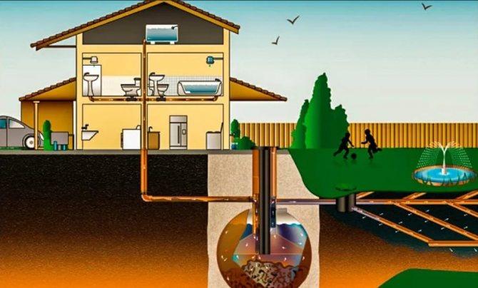 Обзор нюансов подключения частного дома к центральной канализации