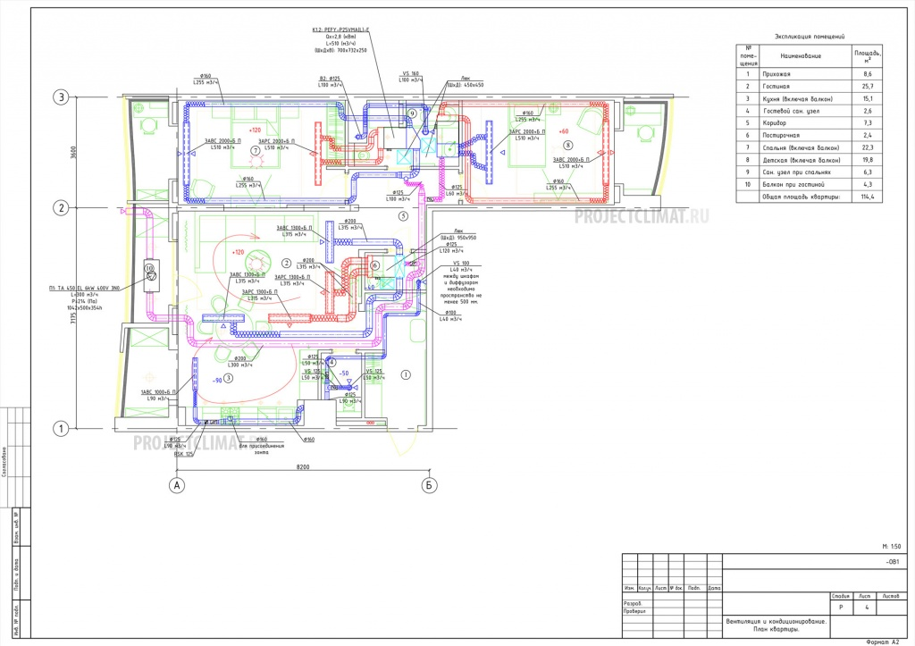 Проектирование систем кондиционирования зданий: важные нюансы и этапы составления проекта