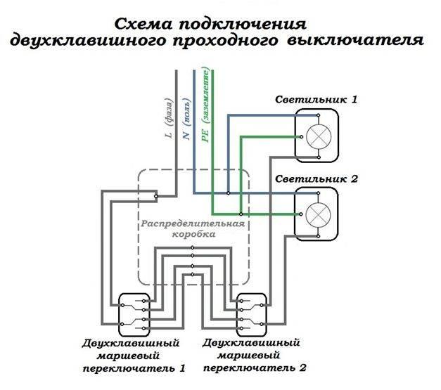 Как установить выключатель света: пошаговые инструкции для подключения типовых выключателей