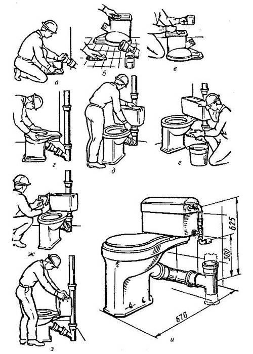 Как установить унитаз своими руками: пошаговое описание монтажа и тонкости настройки современных моделей (105 фото и видео)