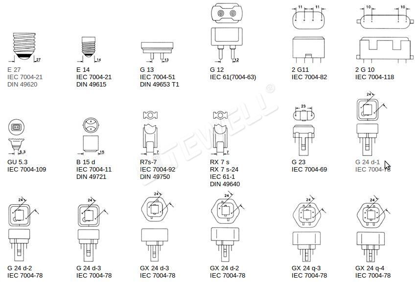 Виды светодиодов: какие бывают типы и разновидности диодов в лампочки, мелкие и сверхмалые светодиоды для ламп и светодоидных светильников