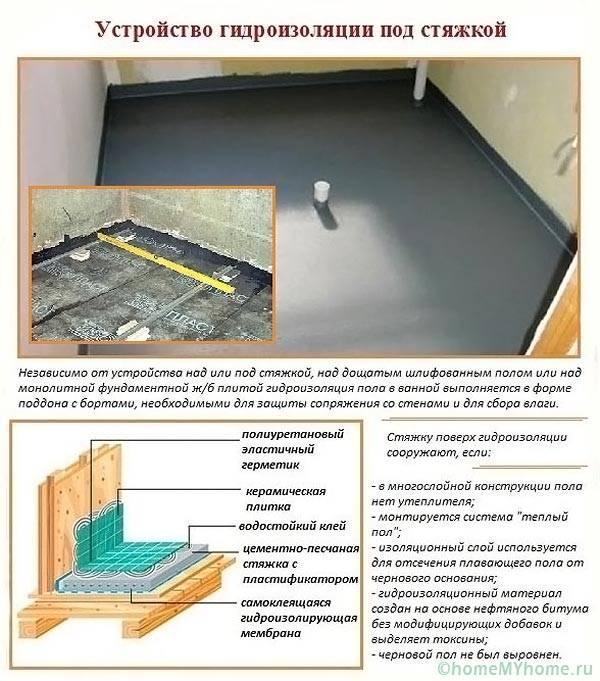 Как правильно провести гидроизоляцию ванной комнаты под плитку — что лучше выбрать из предлагаемых гидроизоляционных материалов