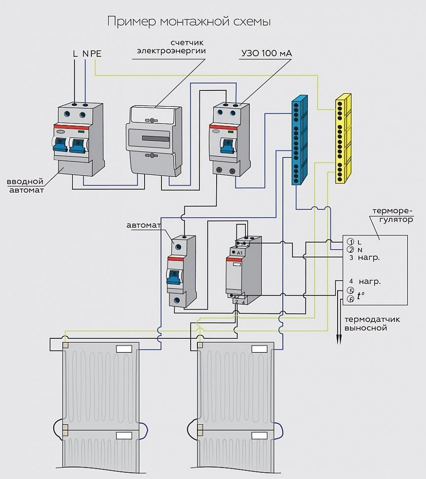 Система отопления «зебра»