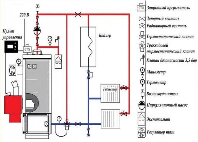 Схема обвязки газового котла отопления: общие принципы и рекомендации
