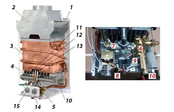 Инструкция как правильно включить газовую колонку и пользоваться ей