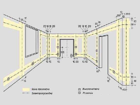 Замена электропроводки в квартире своими руками: от схемы до монтажа