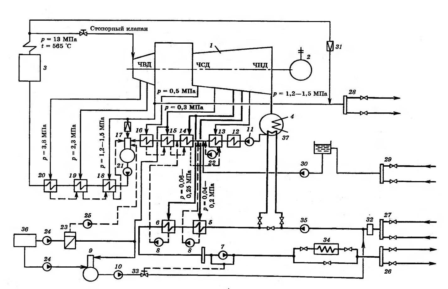 Принципиальная схема водогрейной котельной