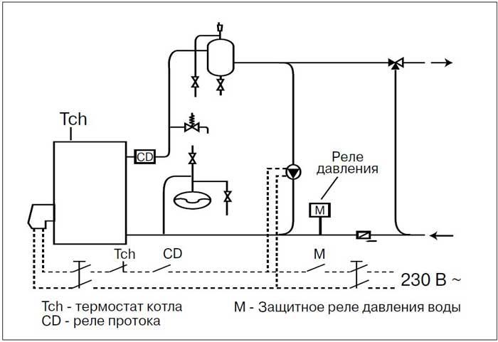 Предохранительный клапан для бойлера: функции и принцип работы, особенности выбора и монтаж