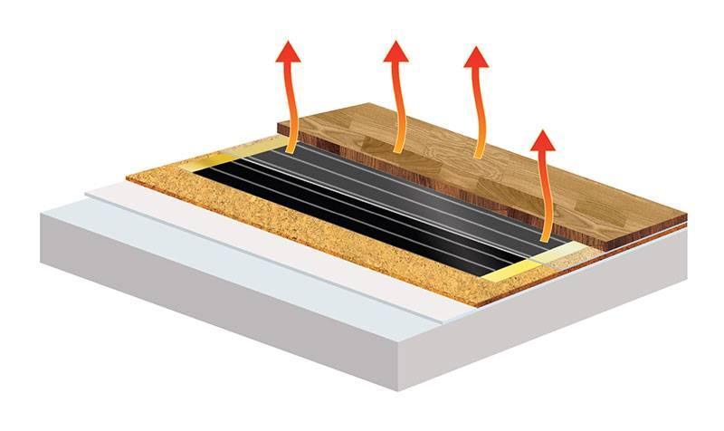 Электрический теплый пол под ламинат – особенности укладки
