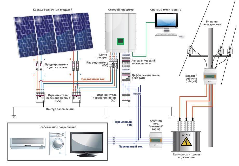 Гибридный инвертор для солнечных батарей: выбор и принципы устройства - точка j
