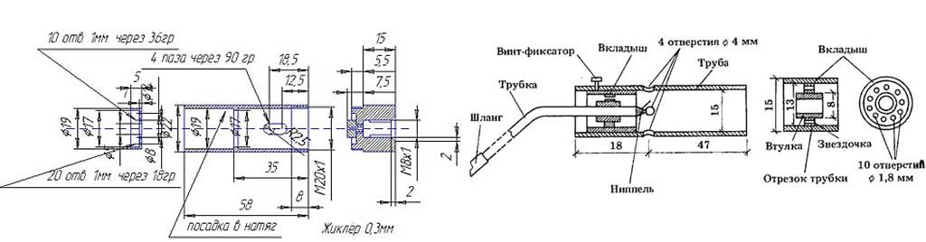 Газовая горелка своими руками: инфракрасные и другие варианты, инструкция как сделать, видео и фото