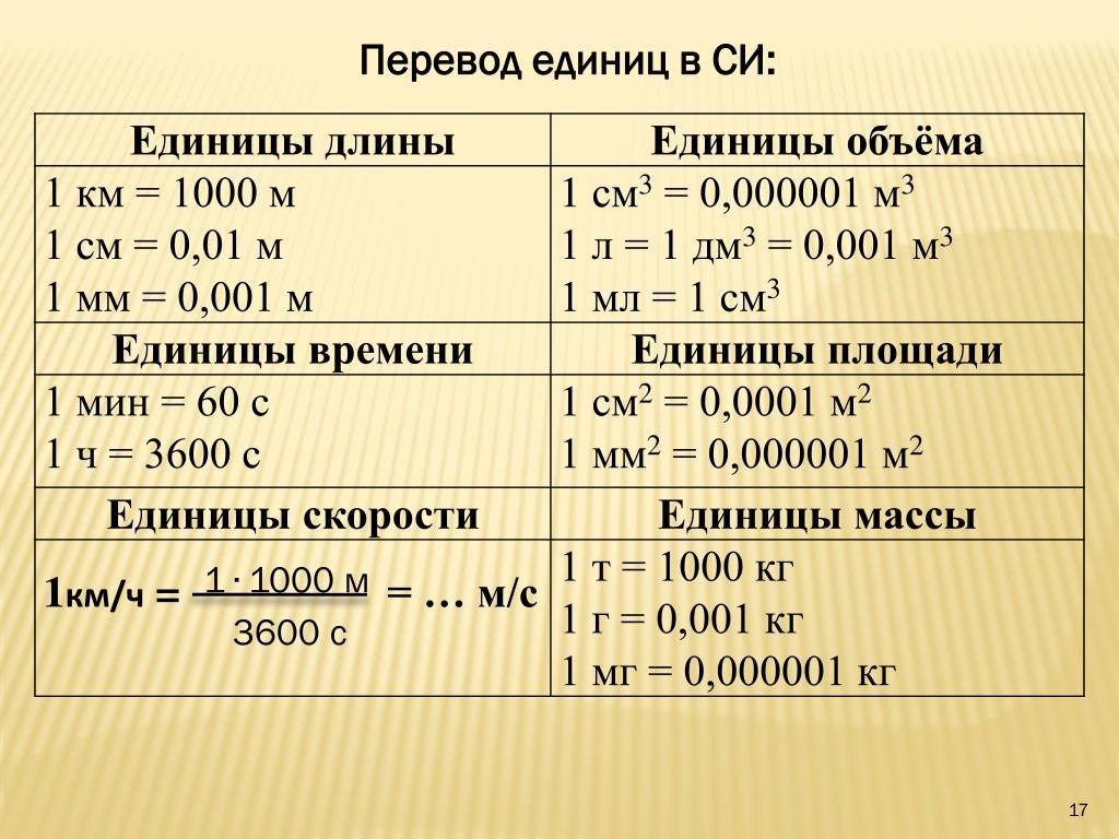 Перевод единиц энергии и работы.  конвертер величин.