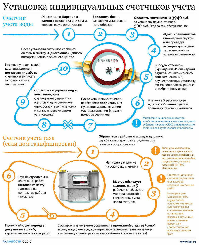 Как производится замена газового счетчика | 2019 - 2020