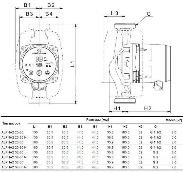 Удобство и простота в эксплуатации: циркуляционный насос для отопления grundfos