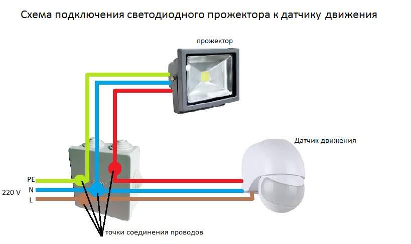 Применяем лампы с датчиком движения