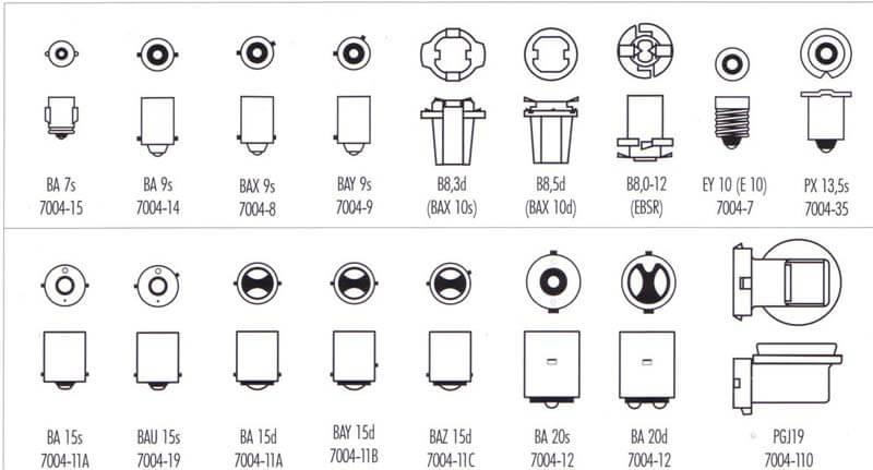 Цоколи люминесцентных ламп: виды и маркировка