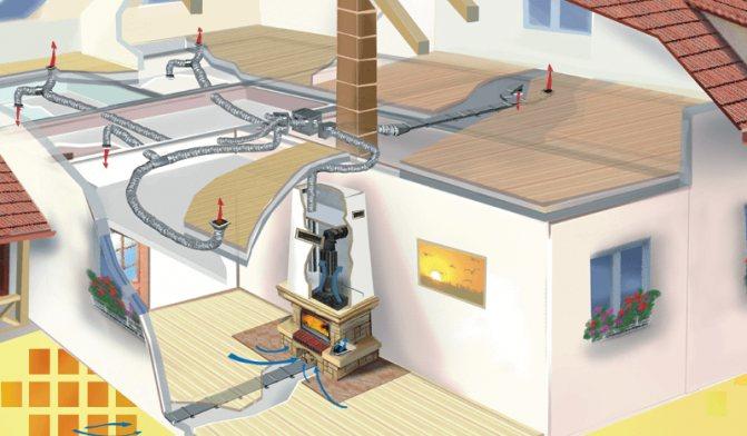Воздушное отопление в частном доме - принцип работы воздушной системы обогрева
