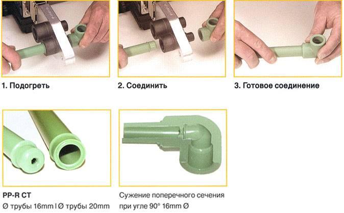 Как соединить полипропиленовые трубы: возможные способы, без сварки, как соединять без паяльника, раструбное соединение